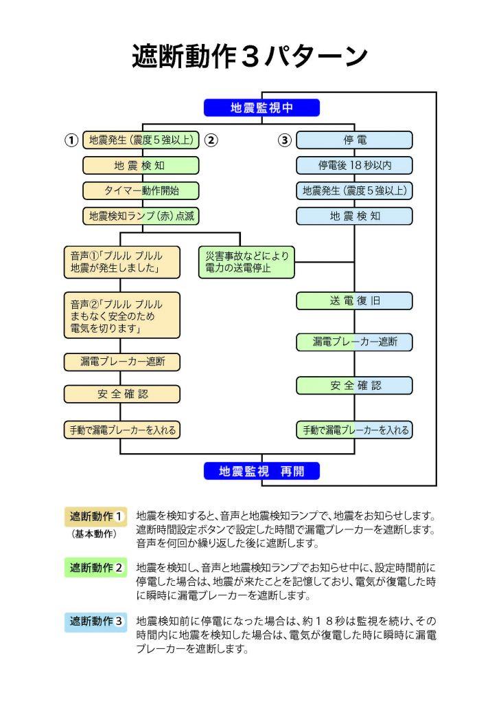 A4_遮断動作パネルPOP (1)